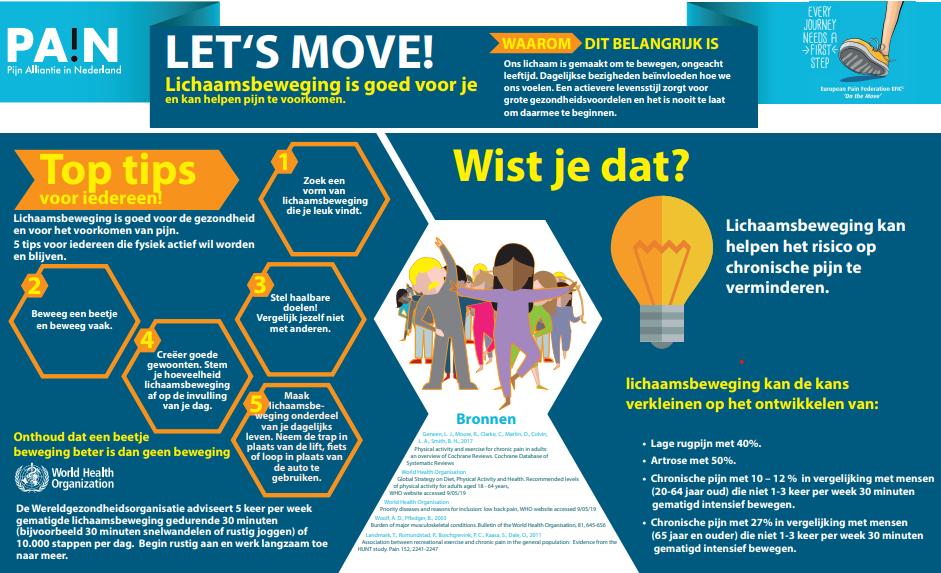 Beweging om pijn te voorkomen: let's move!